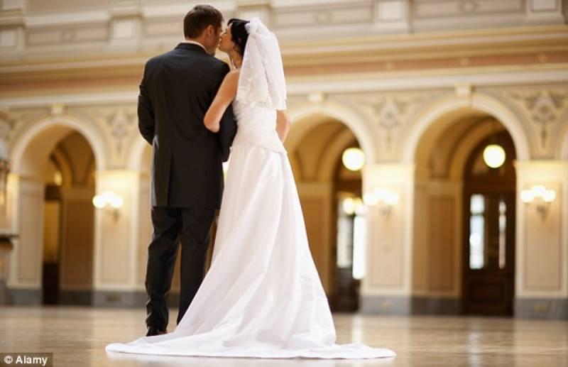 Factors to avoid divorce