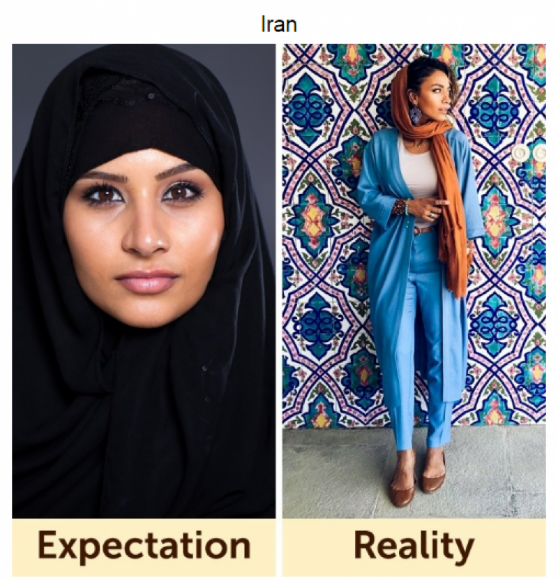 See Different Countries women Actually Wear?