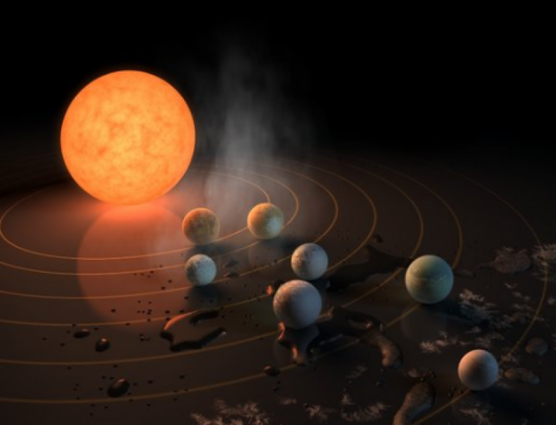 An identical solar system discovered by NASA