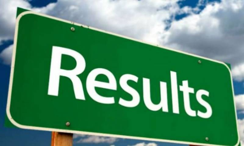 Punjab boards announce 9th class 2018 results