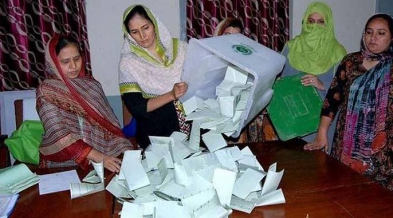 By-elections: PTI, PML-N secure 4 NA seats each, PML-Q grabs 2 seats