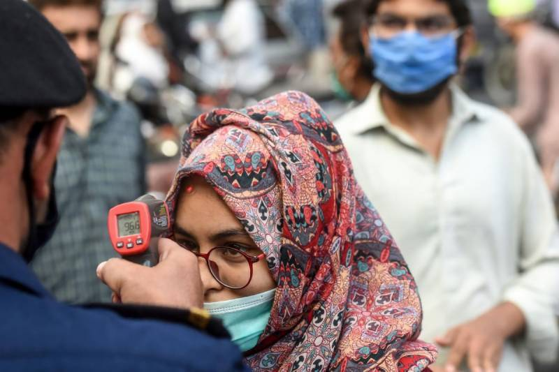 COVID-19: Pakistan reports 671 new infections, 6 deaths in last 24 hours