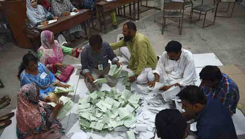 NA-249 Karachi by-election: Polling concludes, vote counting underway