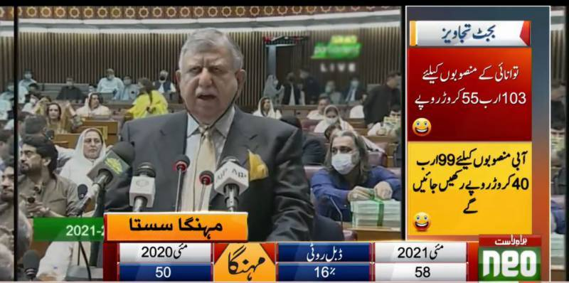 pti, unveils, fy, budget, neo tv, PTI, Finance, Revenue, Shaukat Tarin
