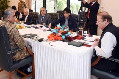 High profile meeting involving Pak Army Chief, DG ISI, interior Minister chaired by PM