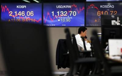 Asian shares, Korean won head south on geopolitical worries