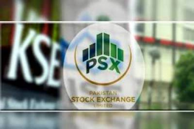 Bulls return to PSX as benchmark index gains 1010 points