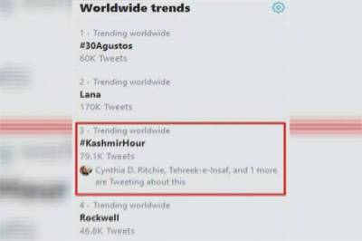 #KashmirHour becomes top trend globally on Twitter